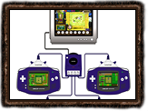GameBoy Advance Linkkabel